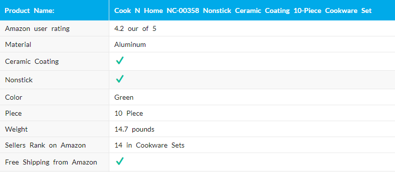Cook N Home NC-00358 Nonstick Cookware Set
