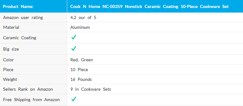 Cook N Home NC-00359 Nonstick Cookware Set