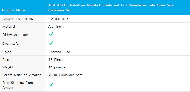 T-Fal A821SA Cookware Set